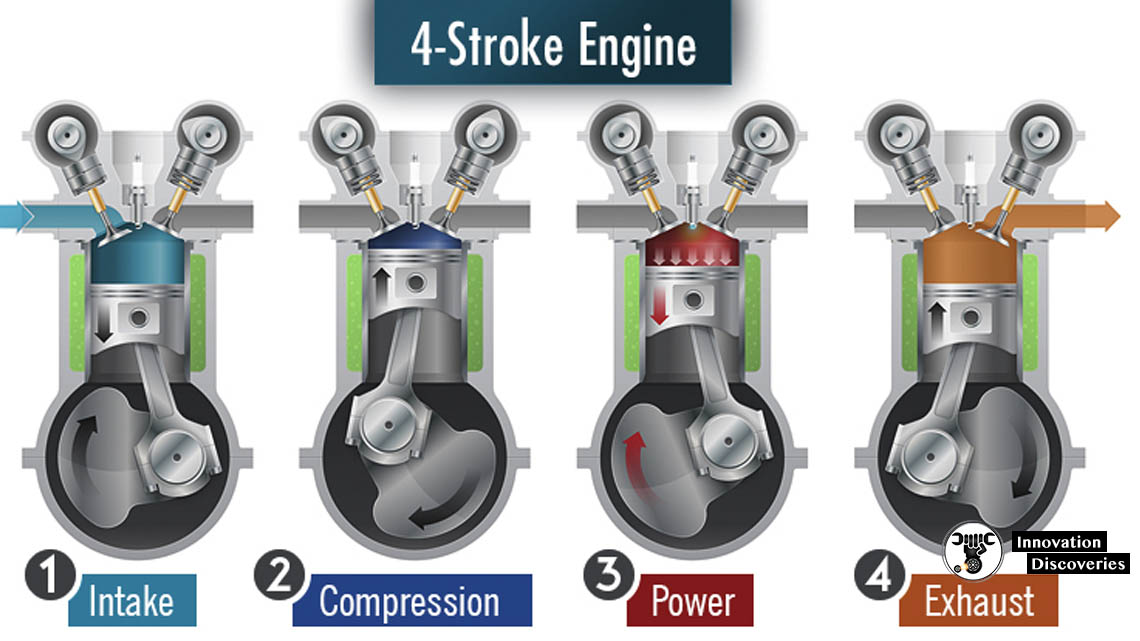 4 STROKE VS 2 STROKE ENGINES