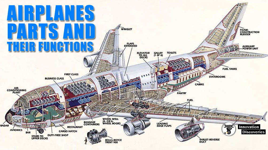 AIRPLANES: PARTS AND THEIR FUNCTIONS