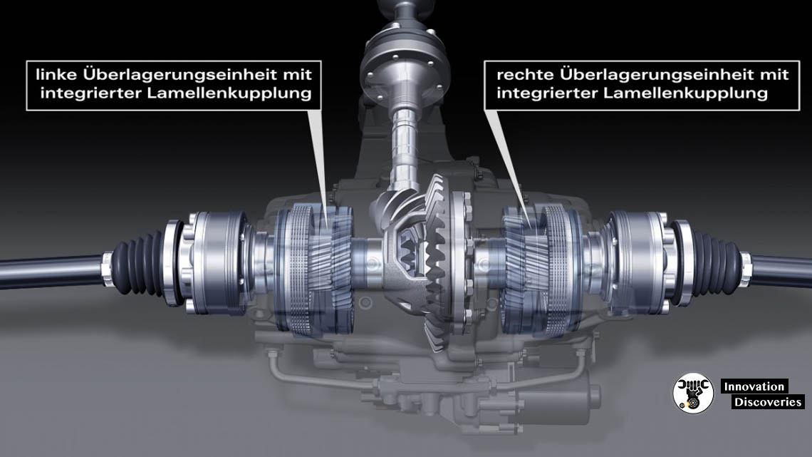 Audi – Sports Differential Technology