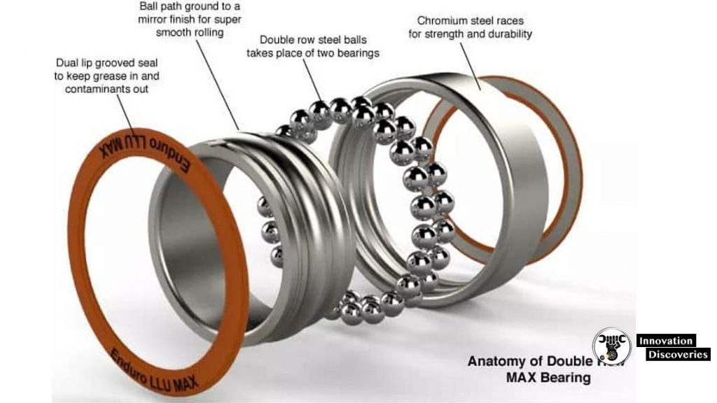 BEARING | TYPES, APPLICATIONS, FAILURES, SELECTION, ADVANTAGES [FULL GUIDE]