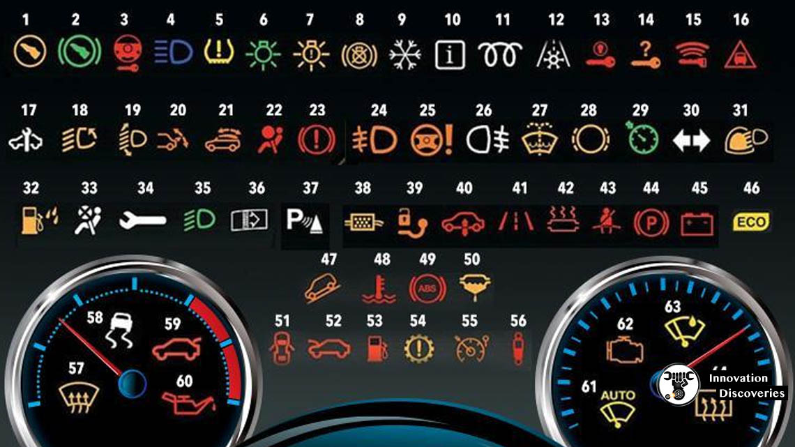 COMPLETE DASHBOARD LIGHT SYMBOLS