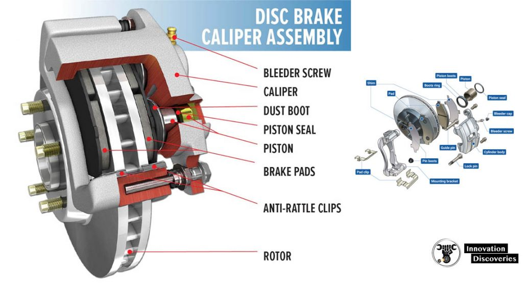 DISC BRAKES: CONSTRUCTION, WORKING PRINCIPLE, TYPES, AND ROTOR MATERIALS