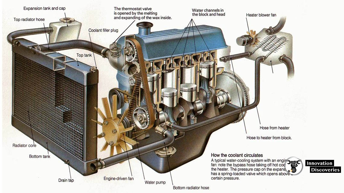 IC ENGINE: COMPONENTS AND THEIR FUNCTIONS, TYPES, AND TERMINOLOGY