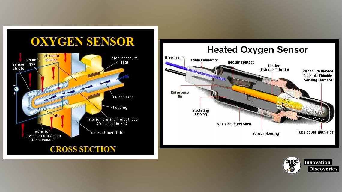 OXYGEN SENSORS /LAMBDA SENSOR/: PARTS, TYPES, WORKING PRINCIPLE AND LOCATION