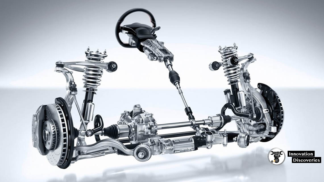 STEERING SYSTEM: REQUIREMENTS, TYPES, POWER STEER