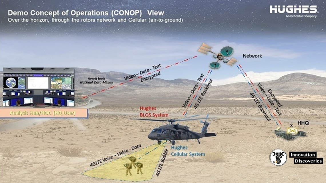 New Technology Transforms US Military Helicopters Into Cellphone Towers