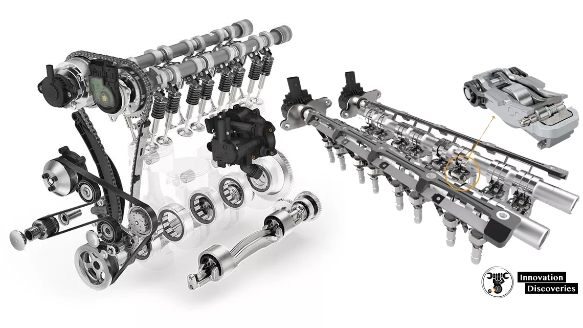VALVE TRAIN: COMPONENTS, TYPES AND THEIR FUNCTION
