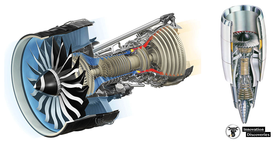 How does a jet engine work? | Innovation Discoveries