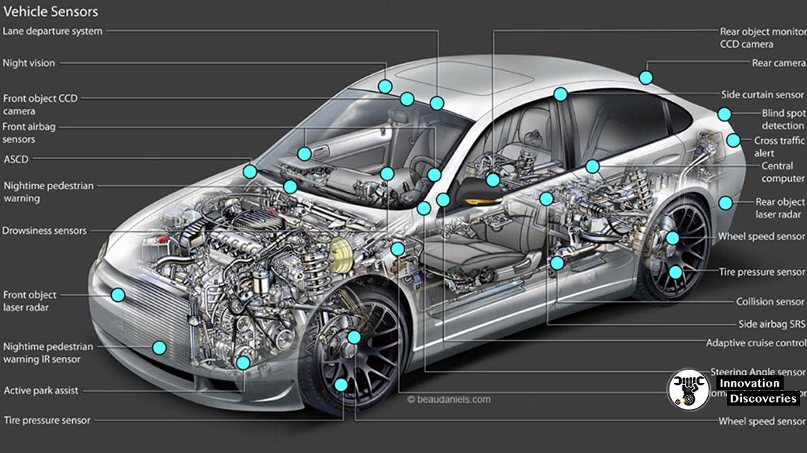 VEHICLE SENSORS: FUNCTIONS AND TYPES