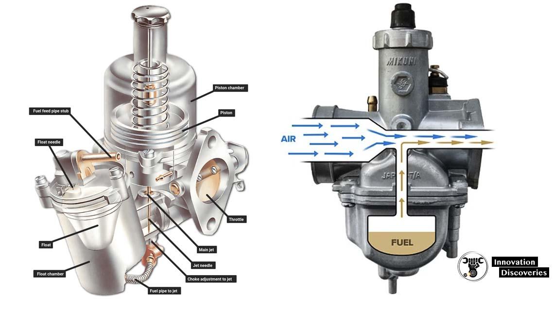 How variable-jet carburetors work
