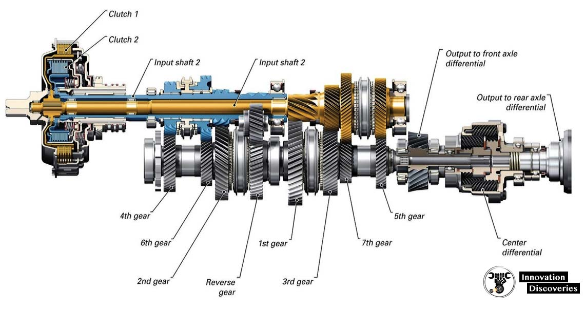 What are the Main Components of the Gear Box?