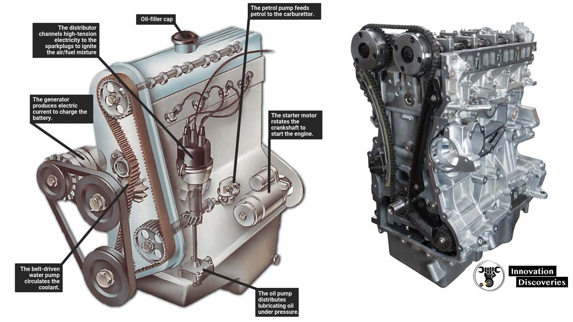 The engine – how it drives its ancillary parts