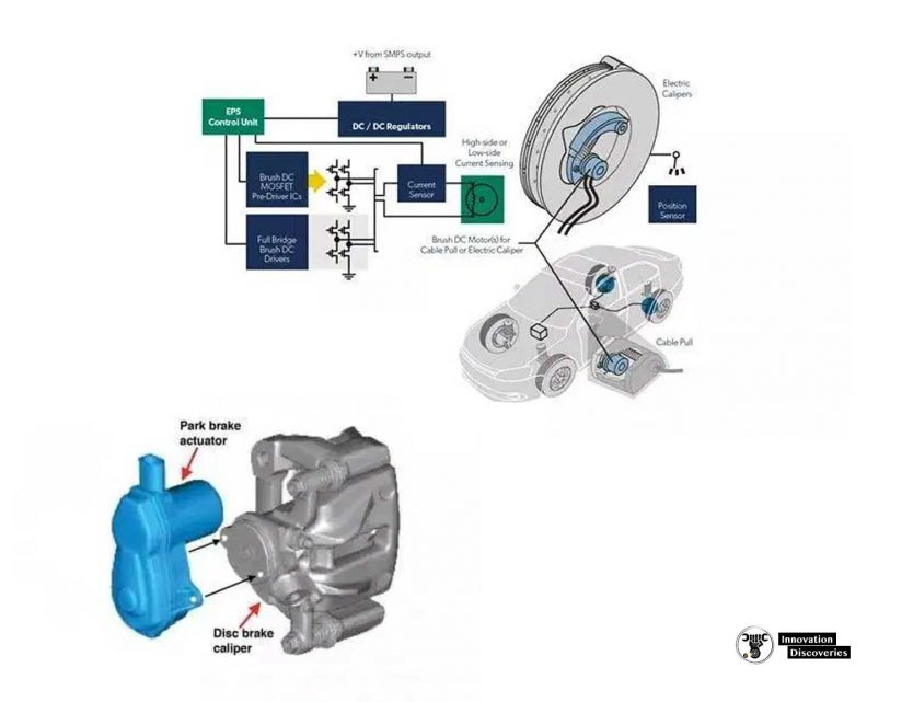 ELECTRIC PARKING BRAKE (EPB): COMPONENTS, WORKING PRINCIPLE, AND TYPES