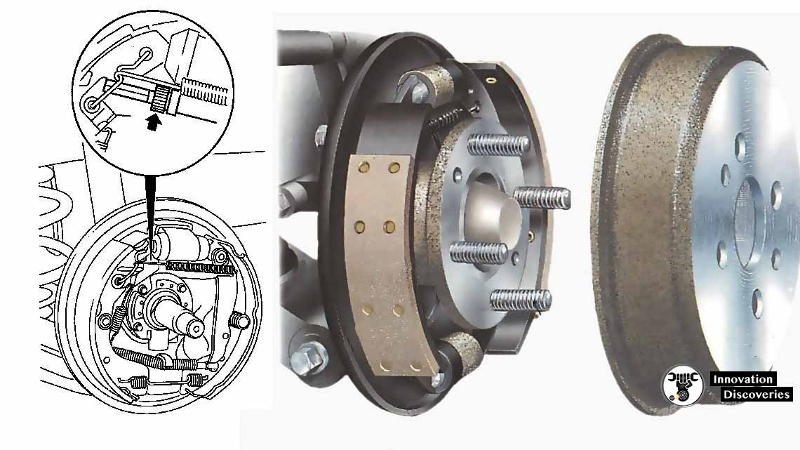 Renewing drum-brake shoes