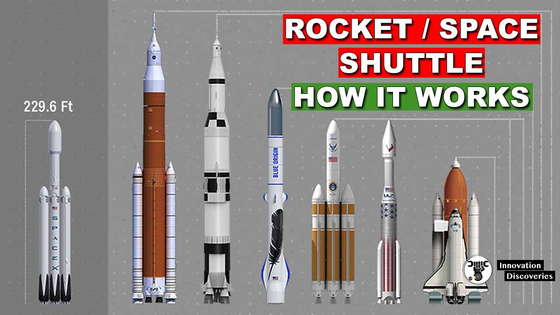 Rocket / Space Shuttle How It Works And Types Of Propellant