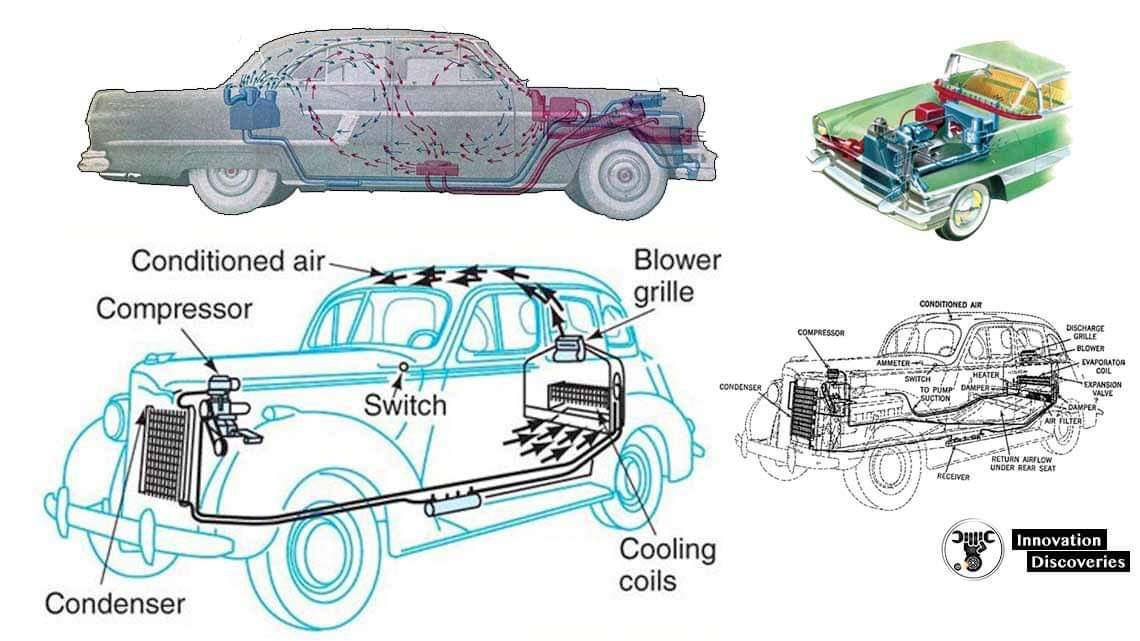 First Cars With Air Conditioning: A Brief History