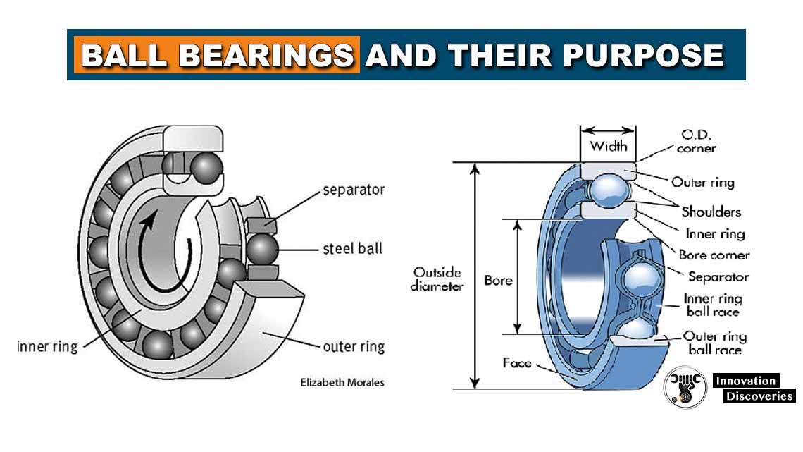 What are ball bearings and what is their purpose?
