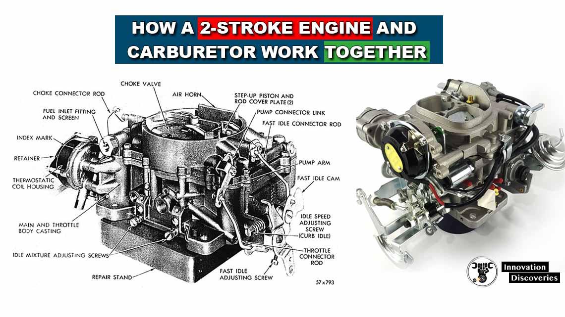 Basic Explanation of how a 2-stroke engine and carburetor work together