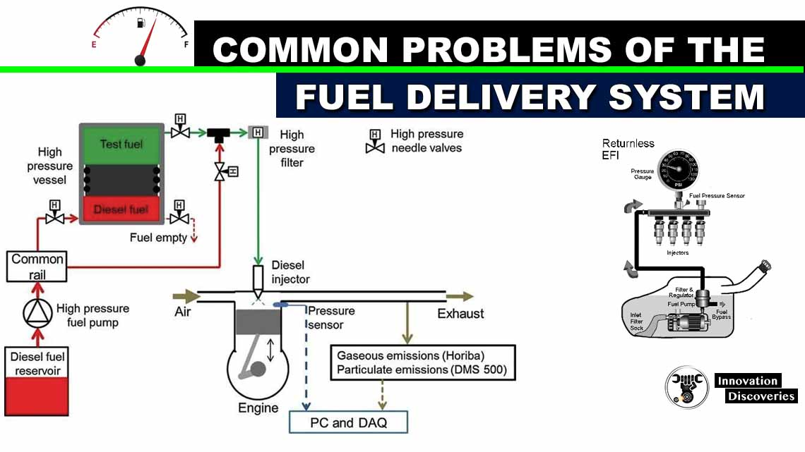 Common Problems of the Fuel Delivery System