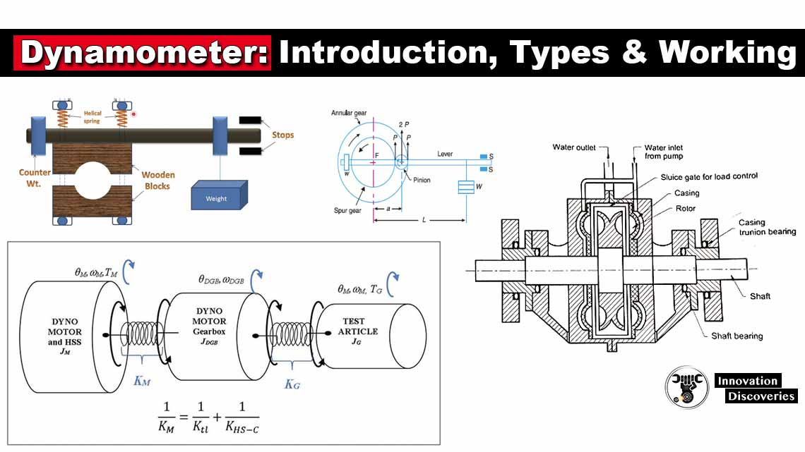 Dynamometer: Introduction, Types & Working
