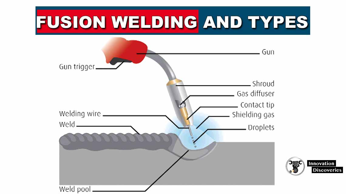 What Is Fusion Welding And Types Of Fusion Welding