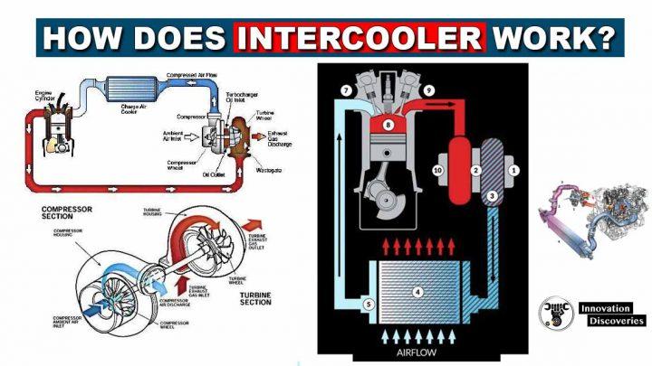 How does intercooler work?