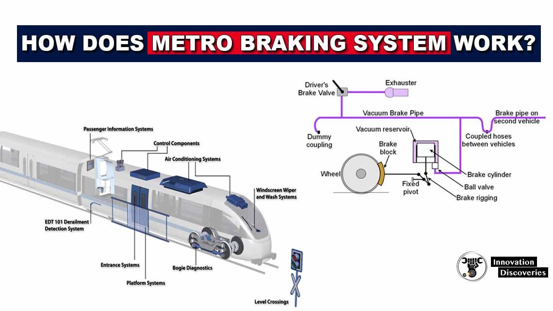 What type of Braking System Used In Metro Trains? How Does Metro Braking System work?