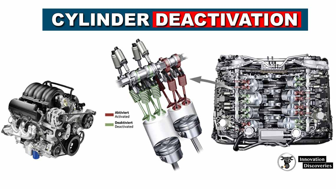 How It Works: Cylinder deactivation