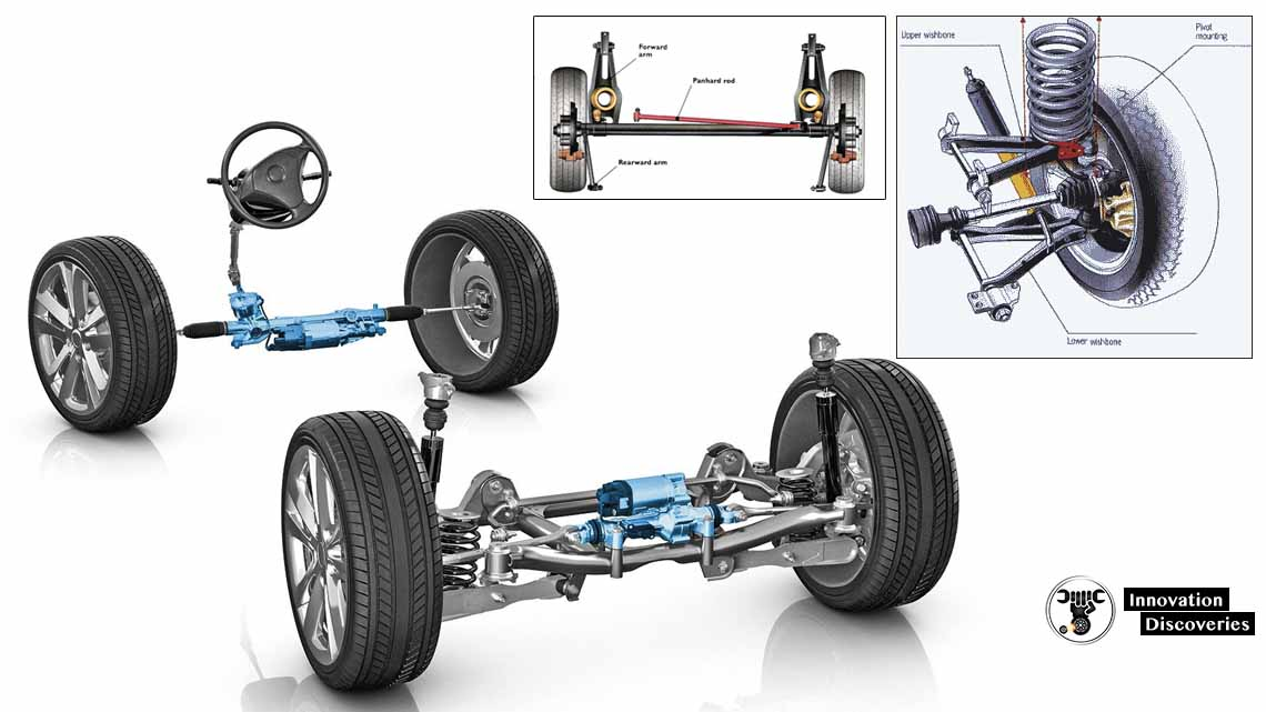 How Many Axles Does A Car Have? Known It Here
