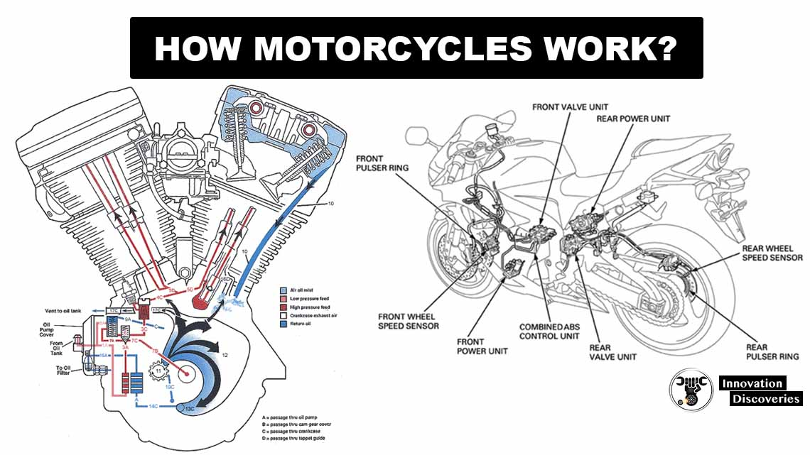 How Motorcycles Work?