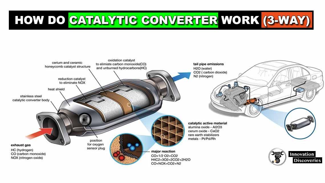 Catalytic Converter (3-way)