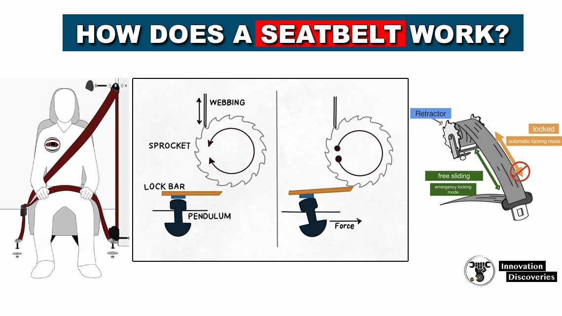 How does a seatbelt work?