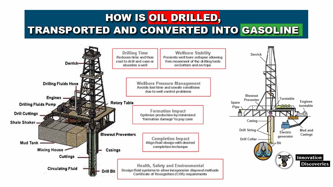 How is oil drilled, transported and converted into gasoline