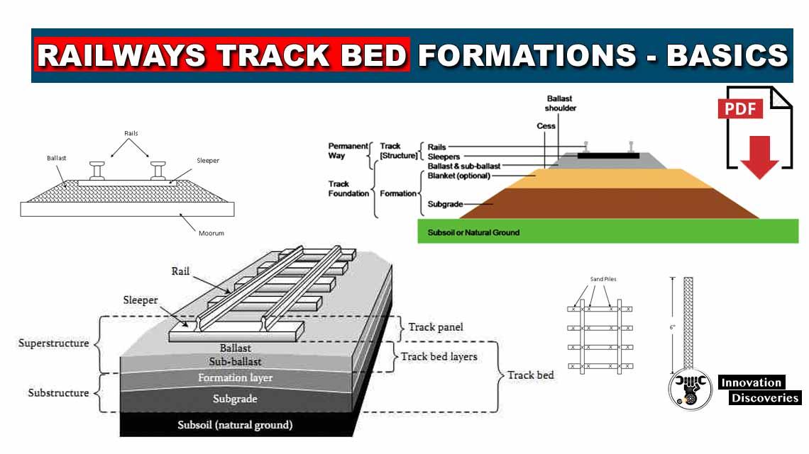Railways Track Bed Formations – Basics