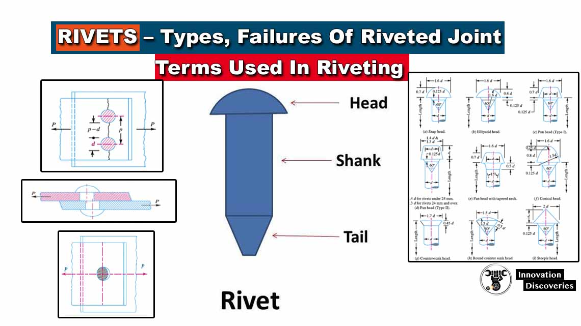 Rivets – Types, Failures Of Riveted Joint, Terms Used In Riveting