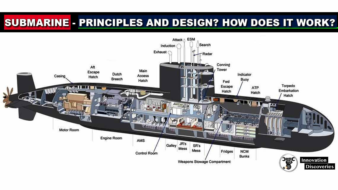 Submarine – principles, and design? How does it work?