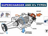 Supercharger and its types