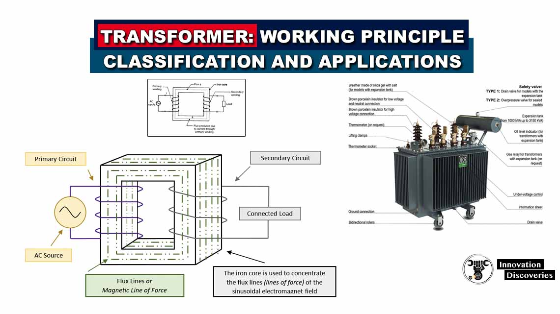 TRANSFORMER: WORKING PRINCIPLE, CLASSIFICATION, AND APPLICATIONS