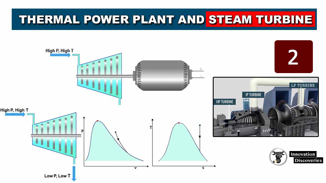 Thermal power plant and steam turbine | lesson 2