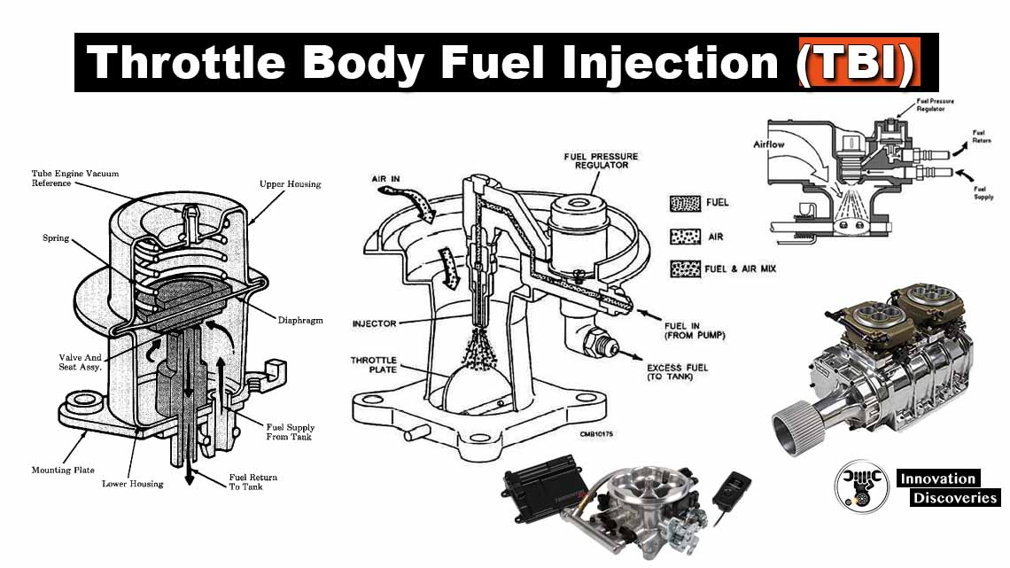 Throttle Body Fuel Injection