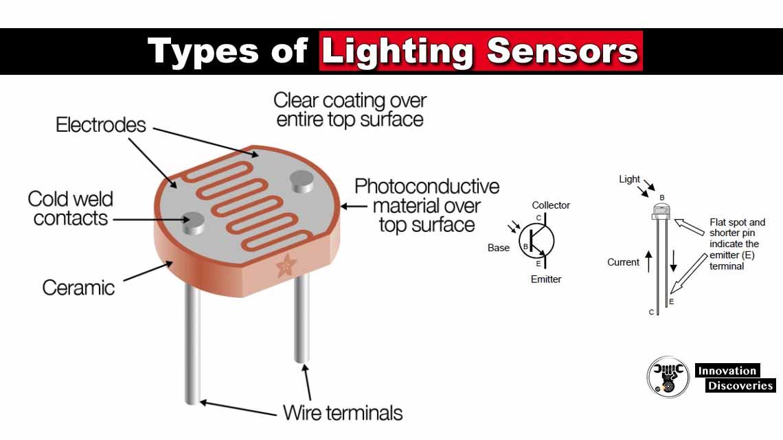 Types of Lighting Sensors
