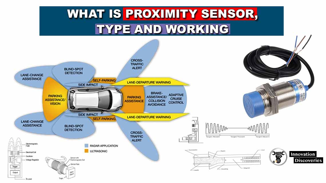 What Is Proximity Sensor, Its Types And Working