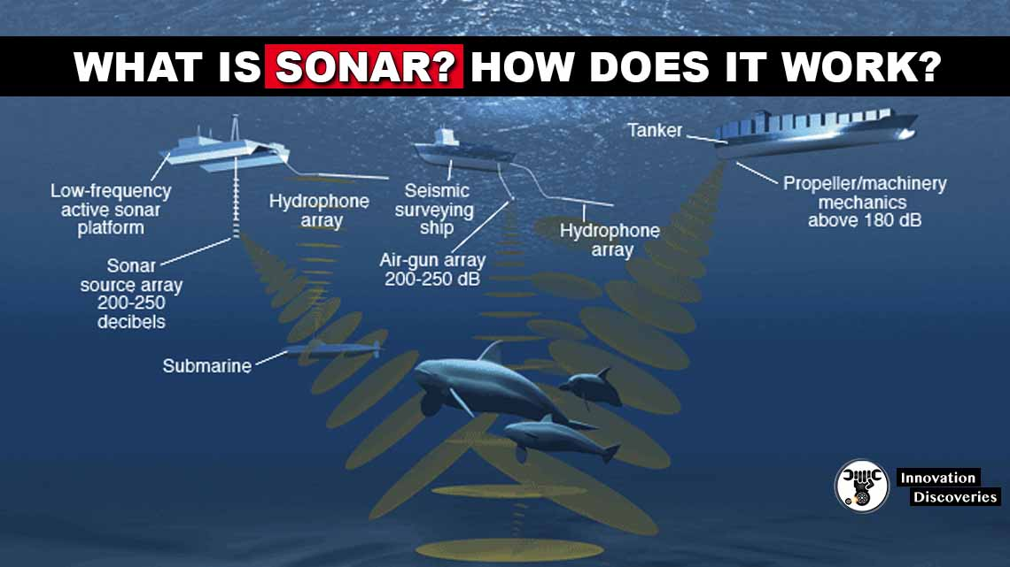 What Is Sonar? How Does It Work?