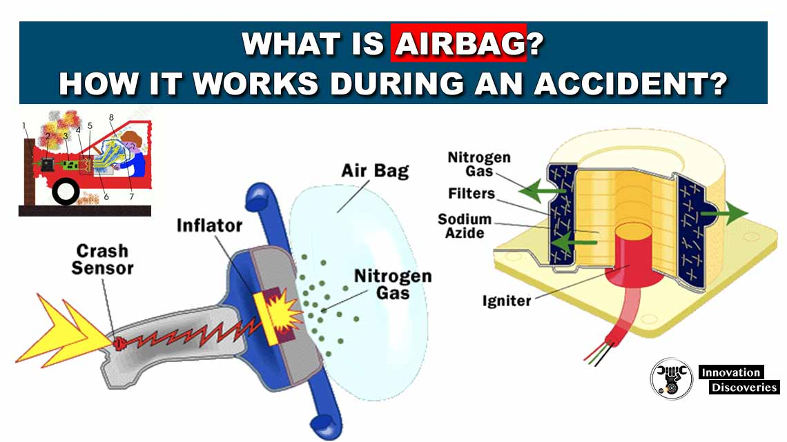 What is Airbag? How it works during an accident?