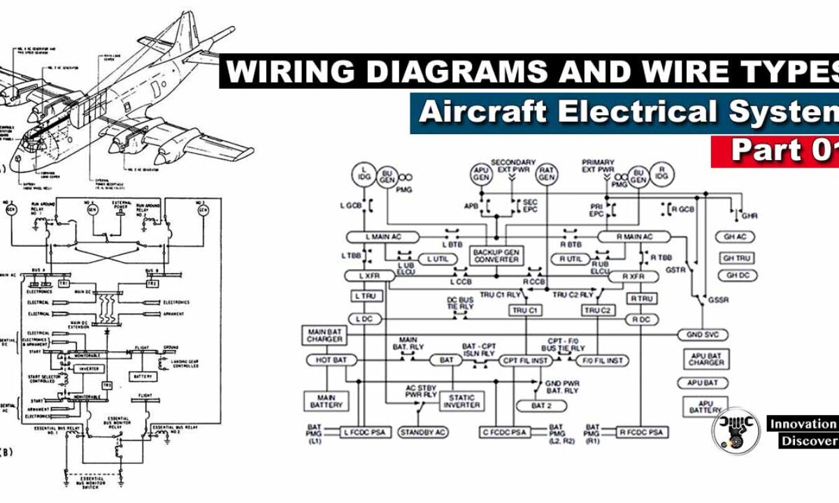 [WLLP_2054]   Wiring Diagrams and Wire Types - Aircraft Electrical System | Airplane Wiring Diagram |  | InnovationDiscoveries.space