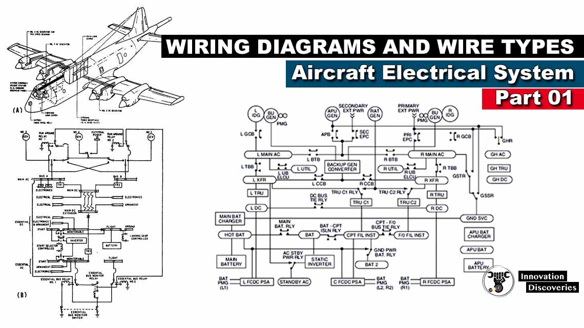 Wiring Diagrams and Wire Types - Aircraft Electrical System | Part 01