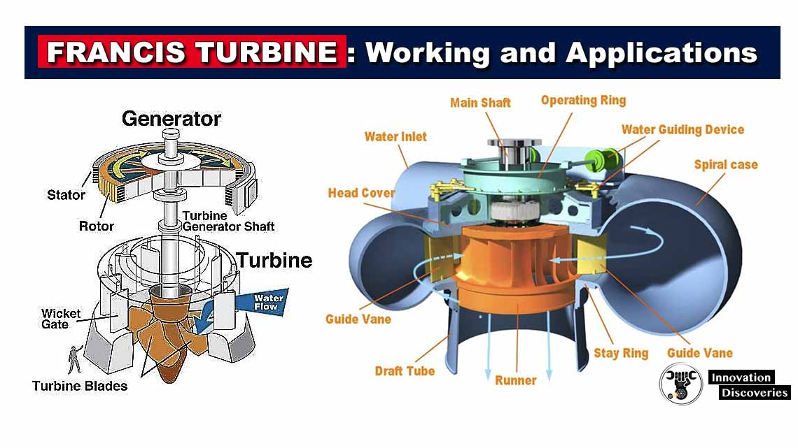 francis turbine: working and applications