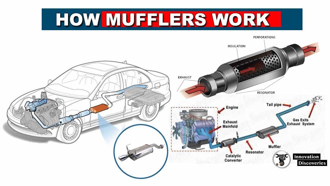 HOW DOES MUFFLER WORK?