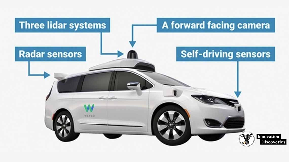How a car drive by itself? What makes a car to drive itself? Is it safe to buy a driverless car?