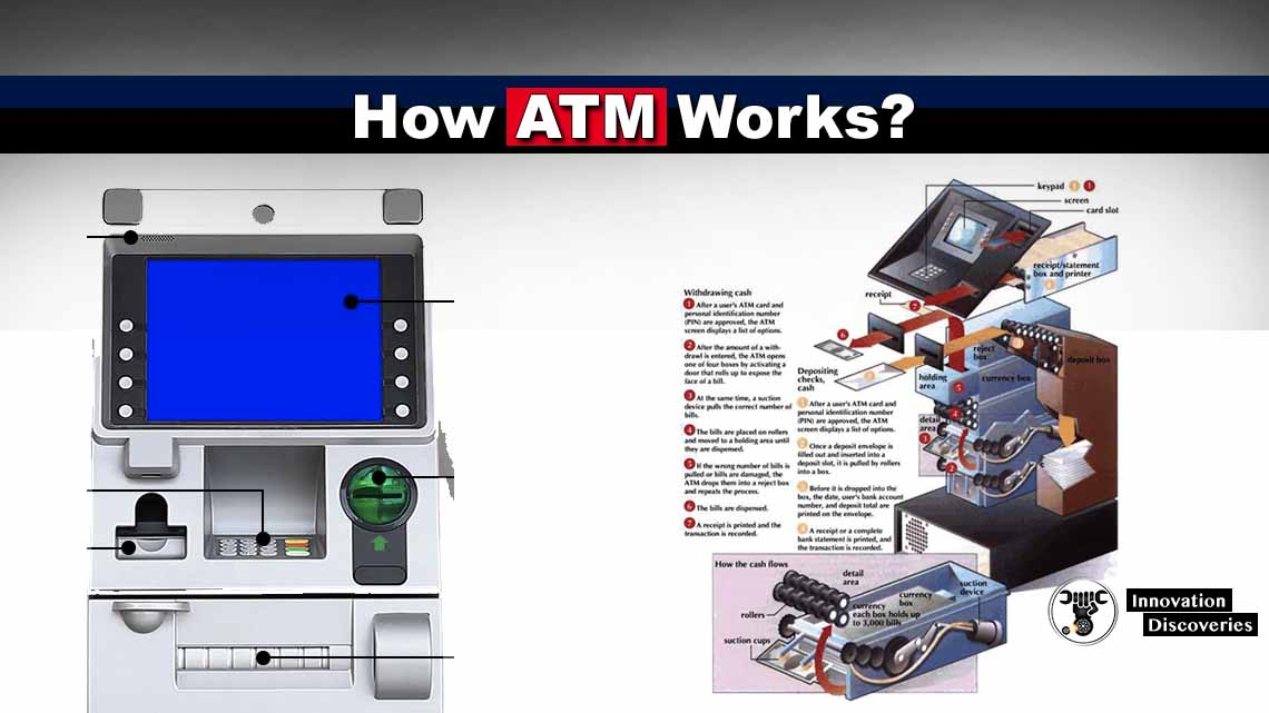 How ATM Works?